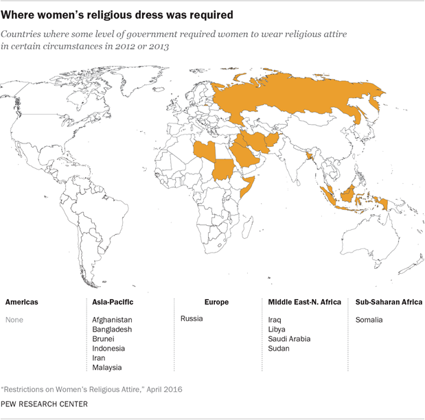 Where women's religious dress was required