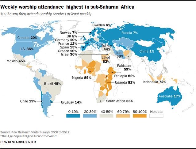 Weekly worship attendance highest in sub-Saharan Africa