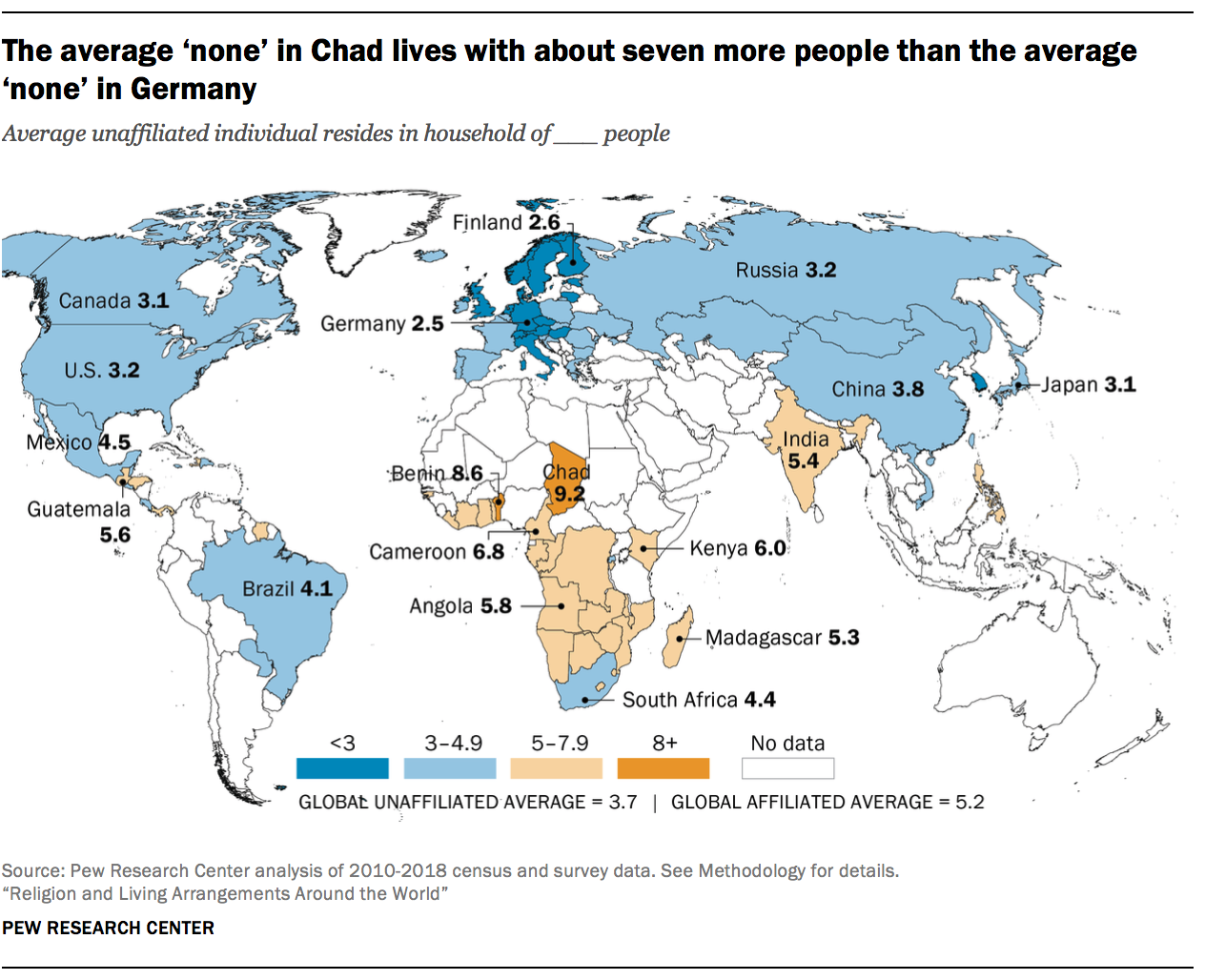 The average 'none' in Chad lives with about seven more people than the average 'none' in Germany
