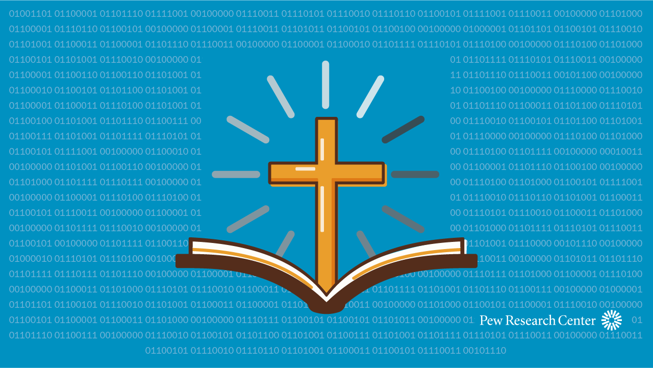 The Digital Pulpit: A Nationwide Analysis of Online Sermons