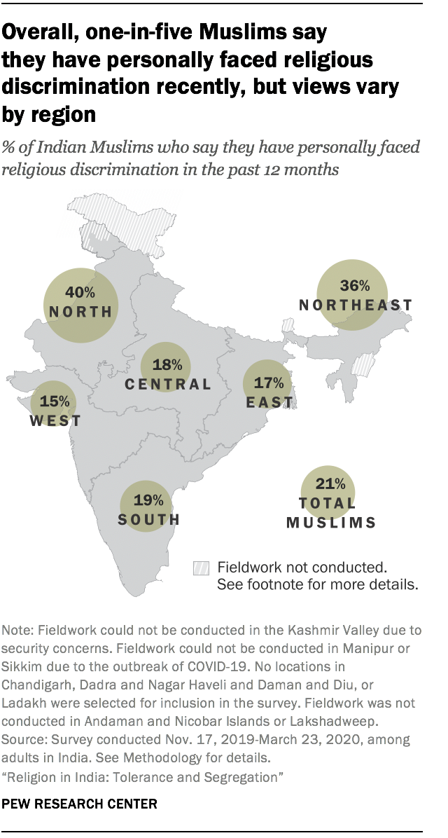 Overall, one-in-five Muslims say they have personally faced religious discrimination recently, but views vary by region